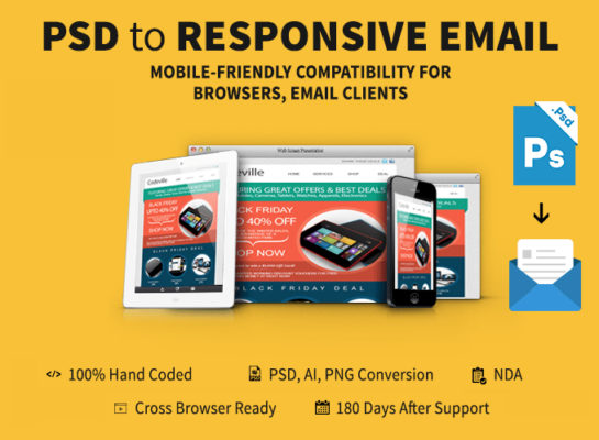 Email templates for mobile devices