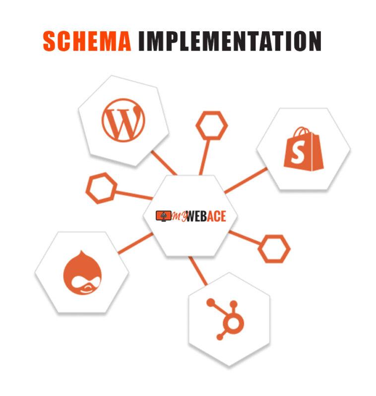 Schema implementation